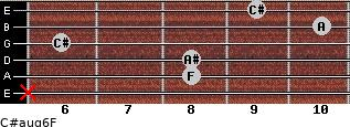 C#aug6/F for guitar on frets x, 8, 8, 6, 10, 9