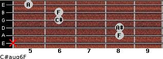C#aug6/F for guitar on frets x, 8, 8, 6, 6, 5