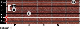 C#aug6/F for guitar on frets x, x, 3, 2, 2, 6