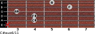 C#aug6/11 for guitar on frets x, 4, 4, 3, 6, 5
