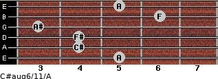 C#aug6/11/A for guitar on frets 5, 4, 4, 3, 6, 5