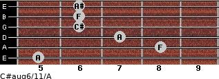 C#aug6/11/A for guitar on frets 5, 8, 7, 6, 6, 6