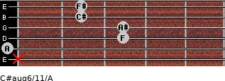 C#aug6/11/A for guitar on frets x, 0, 3, 3, 2, 2