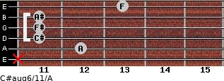 C#aug6/11/A for guitar on frets x, 12, 11, 11, 11, 13