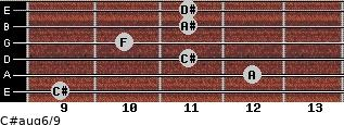 C#aug6/9 for guitar on frets 9, 12, 11, 10, 11, 11