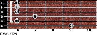 C#aug6/9 for guitar on frets 9, 6, 7, 6, 6, 6