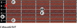 C#aug6/9/F for guitar on frets 1, 0, 3, 3, x, 1
