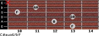 C#aug6/9/F for guitar on frets 13, 12, 13, 10, 11, x