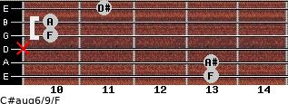 C#aug6/9/F for guitar on frets 13, 13, x, 10, 10, 11
