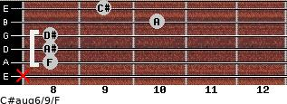 C#aug6/9/F for guitar on frets x, 8, 8, 8, 10, 9