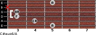 C#aug6/A for guitar on frets 5, 4, 3, 3, x, 5