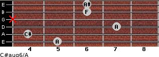 C#aug6/A for guitar on frets 5, 4, 7, x, 6, 6