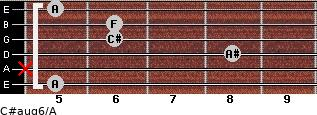 C#aug6/A for guitar on frets 5, x, 8, 6, 6, 5