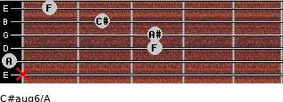 C#aug6/A for guitar on frets x, 0, 3, 3, 2, 1