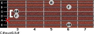 C#aug6/A# for guitar on frets 6, x, 3, 3, 6, 5