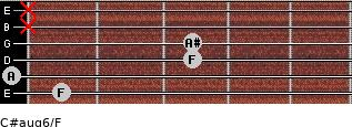 C#aug6/F for guitar on frets 1, 0, 3, 3, x, x