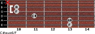 C#aug6/F for guitar on frets 13, 13, 11, 10, 10, x