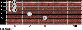 C#aug6/F for guitar on frets x, 8, 7, 6, 6, 6