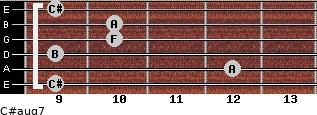 C#aug7 for guitar on frets 9, 12, 9, 10, 10, 9