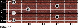 C#aug7 for guitar on frets 9, 12, 9, 10, 12, 9