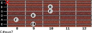 C#aug7 for guitar on frets 9, 8, 9, 10, 10, x