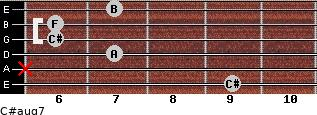 C#aug7 for guitar on frets 9, x, 7, 6, 6, 7