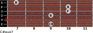 C#aug7 for guitar on frets 9, x, 9, 10, 10, 7