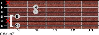 C#aug7 for guitar on frets 9, x, 9, 10, 10, x