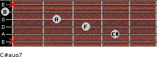 C#aug7 for guitar on frets x, 4, 3, 2, 0, x