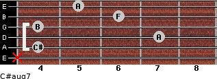 C#aug7 for guitar on frets x, 4, 7, 4, 6, 5