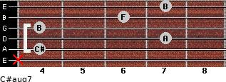 C#aug7 for guitar on frets x, 4, 7, 4, 6, 7