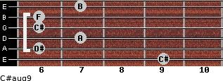 C#aug9 for guitar on frets 9, 6, 7, 6, 6, 7