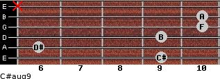 C#aug9 for guitar on frets 9, 6, 9, 10, 10, x