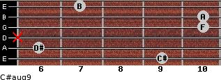 C#aug9 for guitar on frets 9, 6, x, 10, 10, 7