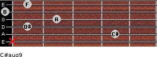 C#aug9 for guitar on frets x, 4, 1, 2, 0, 1
