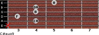 C#aug9 for guitar on frets x, 4, 3, 4, 4, 5