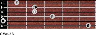 C#aug/A for guitar on frets 5, 0, 3, 2, 2, 1