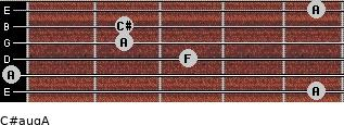 C#aug/A for guitar on frets 5, 0, 3, 2, 2, 5