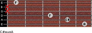 C#aug/A for guitar on frets 5, 4, 3, x, x, 1