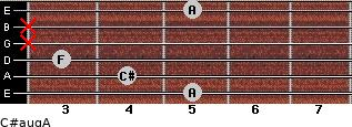 C#aug/A for guitar on frets 5, 4, 3, x, x, 5