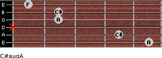 C#aug/A for guitar on frets 5, 4, x, 2, 2, 1