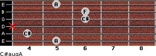 C#aug/A for guitar on frets 5, 4, x, 6, 6, 5