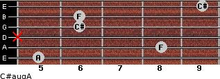 C#aug/A for guitar on frets 5, 8, x, 6, 6, 9