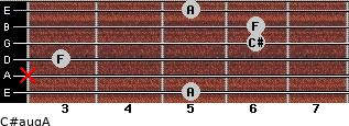 C#aug/A for guitar on frets 5, x, 3, 6, 6, 5