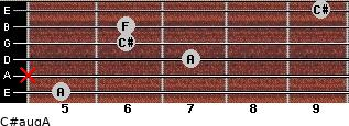 C#aug/A for guitar on frets 5, x, 7, 6, 6, 9