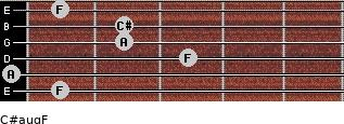 C#aug/F for guitar on frets 1, 0, 3, 2, 2, 1