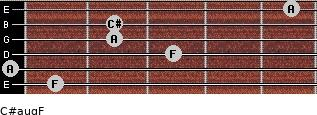 C#aug/F for guitar on frets 1, 0, 3, 2, 2, 5
