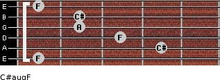 C#aug/F for guitar on frets 1, 4, 3, 2, 2, 1