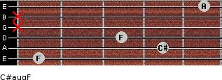 C#aug/F for guitar on frets 1, 4, 3, x, x, 5