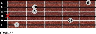 C#aug/F for guitar on frets 1, 4, x, 2, 2, 5